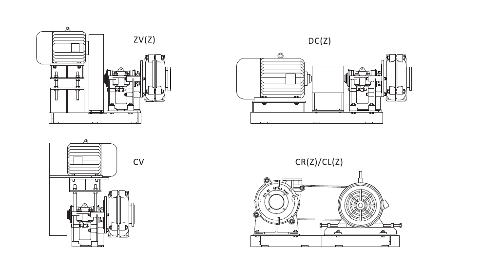 Slurry Pump Drive Types