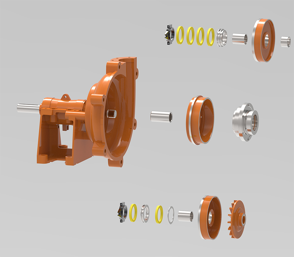 Shaft Sealing of Horizontal Slurry Pumps